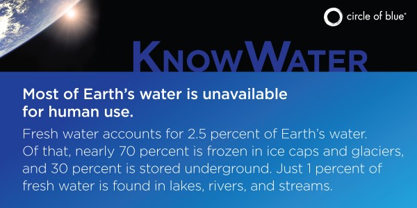 Most of Earth's water is unavailable for human use